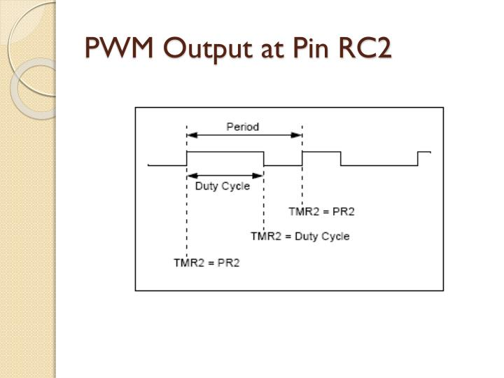 PWM Output at Pin RC2