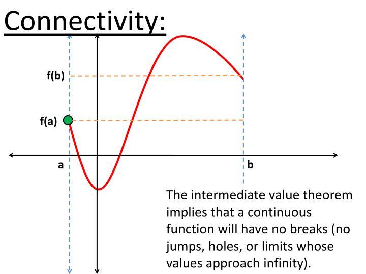 Connectivity: