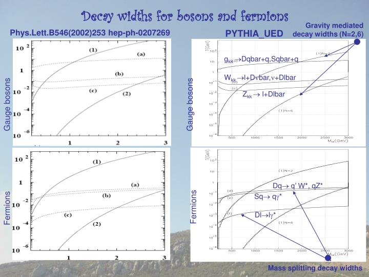 Decay widths for bosons and fermions