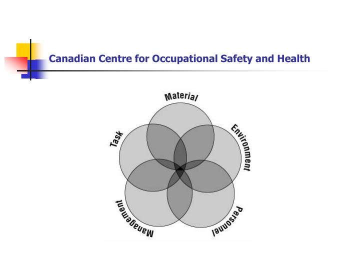 Canadian Centre for Occupational Safety and Health