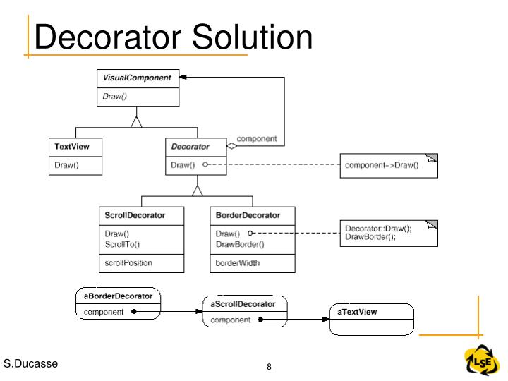 Decorator Solution