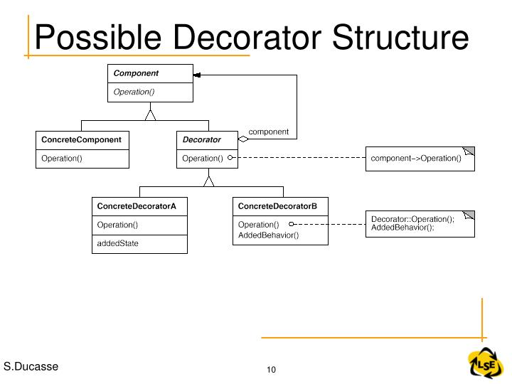 Possible Decorator Structure