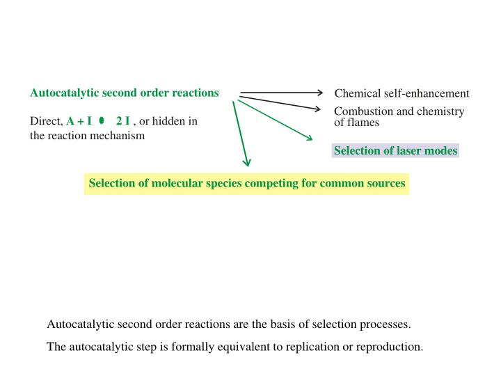 Autocatalytic second order reactions are the basis of selection processes.