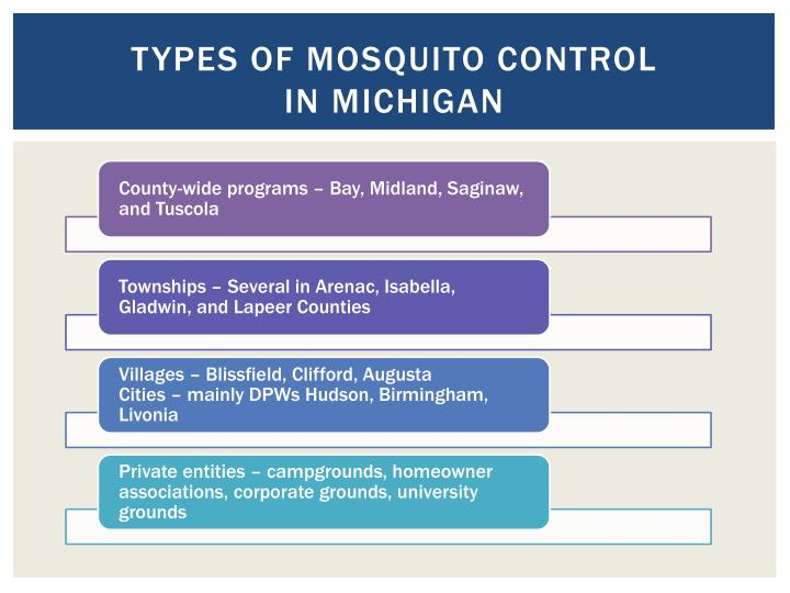 Types of mosquito control in michigan