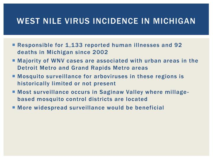 West Nile virus incidence in Michigan