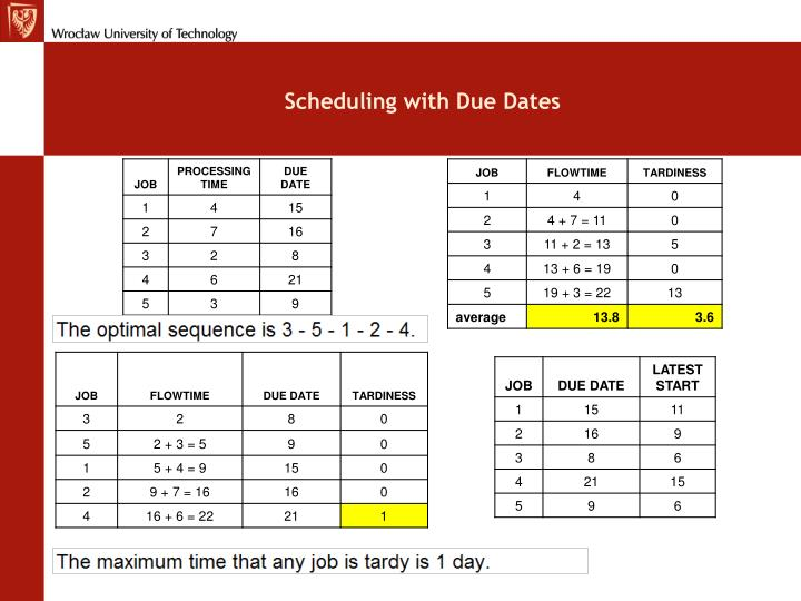 Scheduling with Due Dates