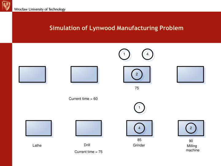 Simulation of Lynwood Manufacturing Problem