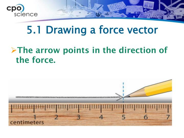 5.1 Drawing a force vector