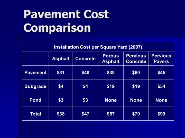 Pavement Cost Comparison