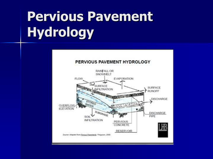 Pervious Pavement Hydrology