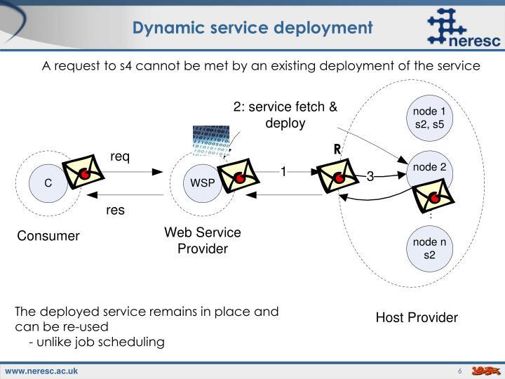 Dynamic service deployment