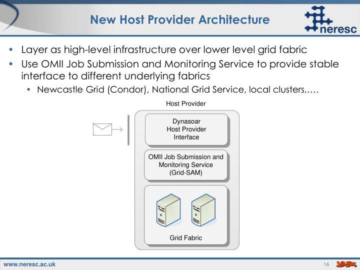 New Host Provider Architecture