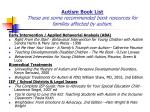 autism book list these are some recommended book resources for families affected by autism1