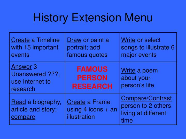 History Extension Menu