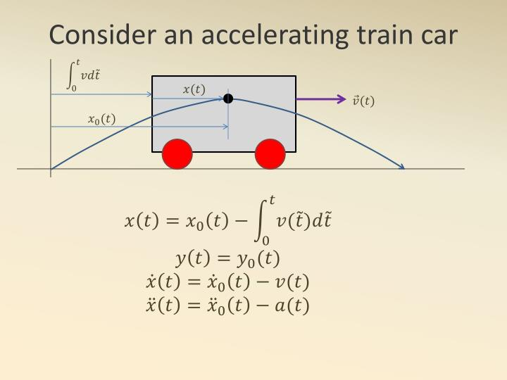 Consider an accelerating train car