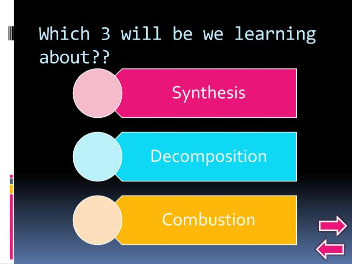 Which 3 will be we learning about??