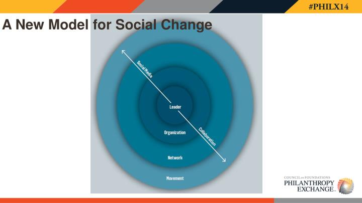 A New Model for Social Change