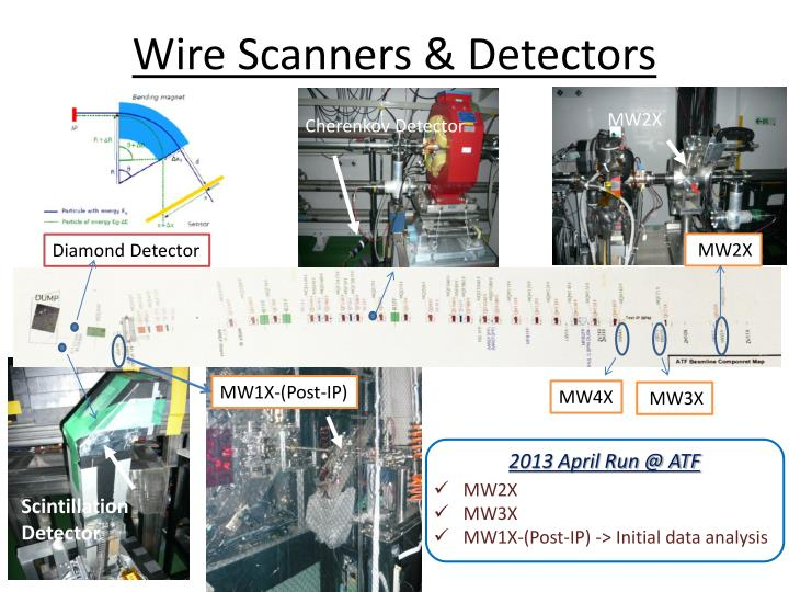 Wire Scanners & Detectors