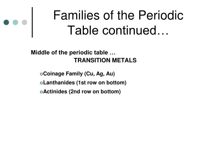 Families of the Periodic Table continued…