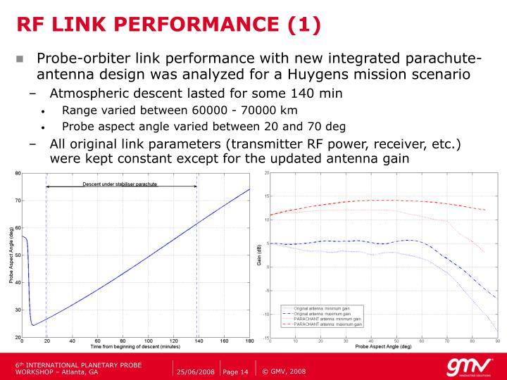 RF LINK PERFORMANCE (1)