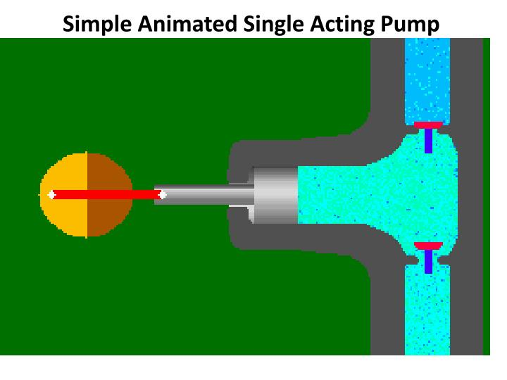 Simple Animated Single Acting Pump