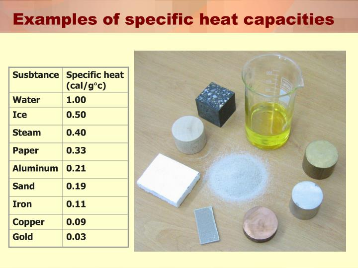 Examples of specific heat capacities
