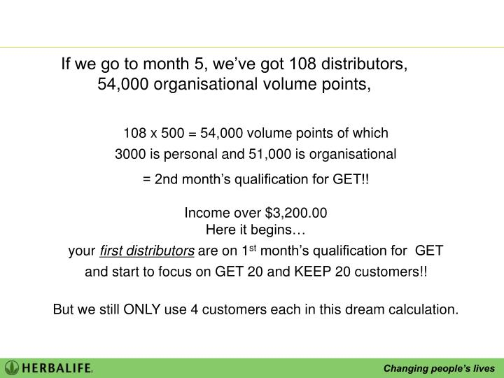 If we go to month 5, we've got 108 distributors,