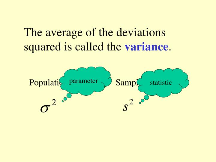 The average of the deviations squared is called the