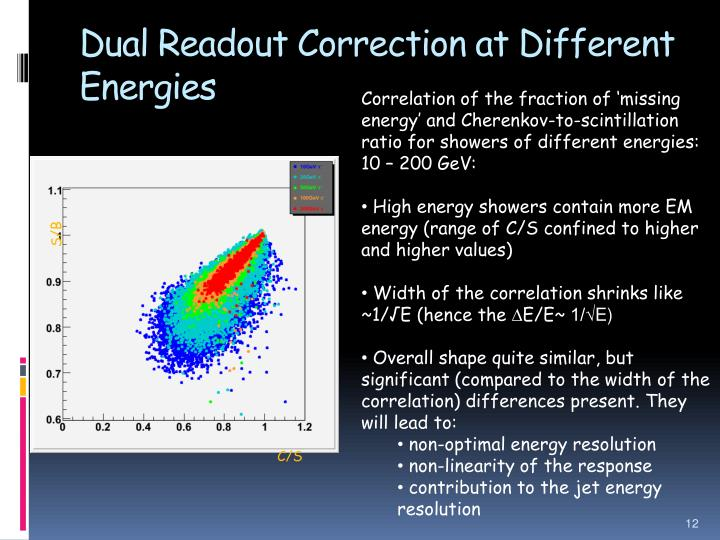 Dual Readout Correction at Different Energies