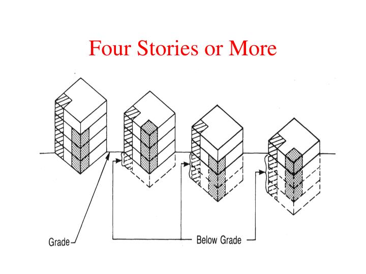 Four Stories or More