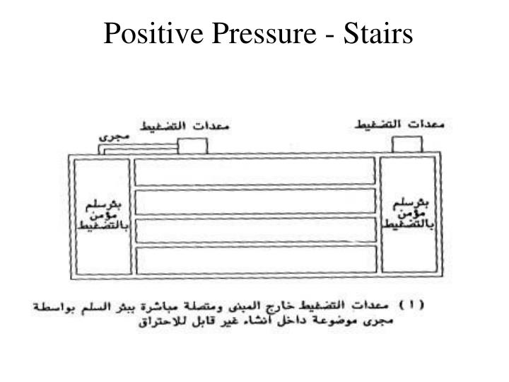 Positive Pressure - Stairs