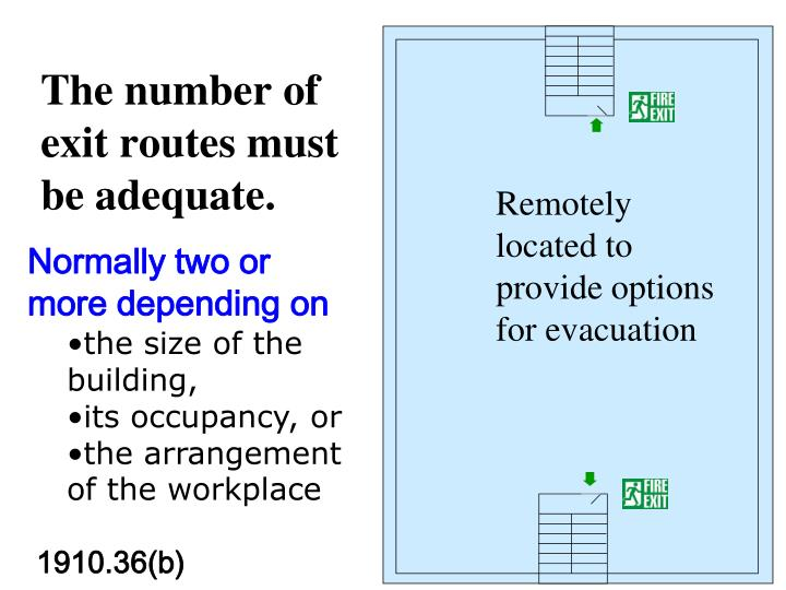 The number of exit routes must be adequate.