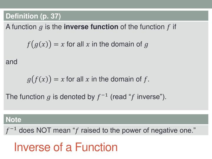 Inverse of a Function