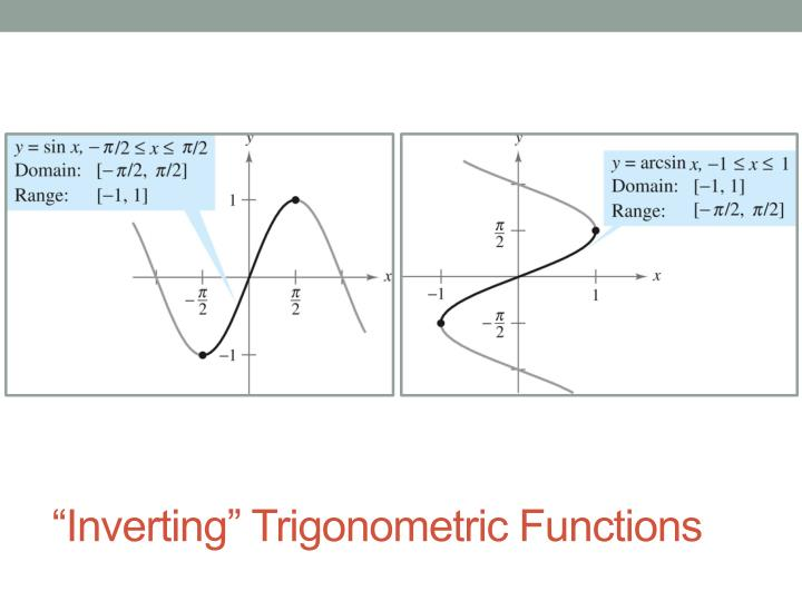 """Inverting"" Trigonometric Functions"