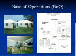 base of operations boo