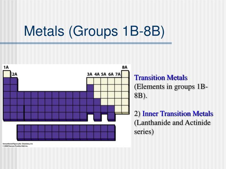 Metals (Groups 1B-8B)