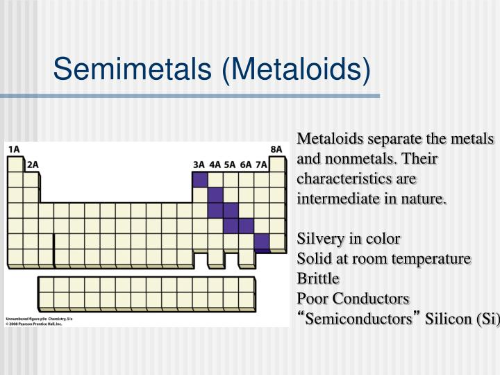 Semimetals (Metaloids)
