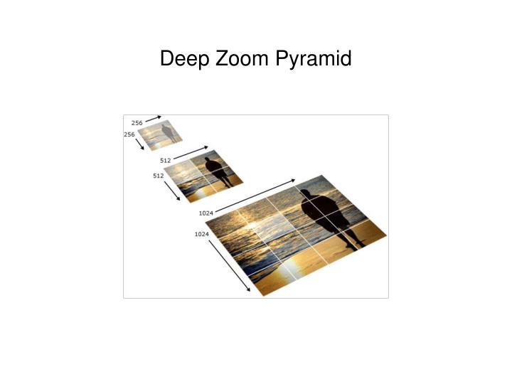 Deep Zoom Pyramid