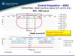 central integration ad i1