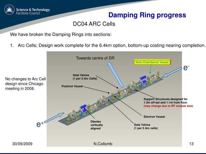 Damping Ring progress
