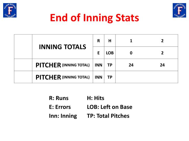 End of Inning Stats