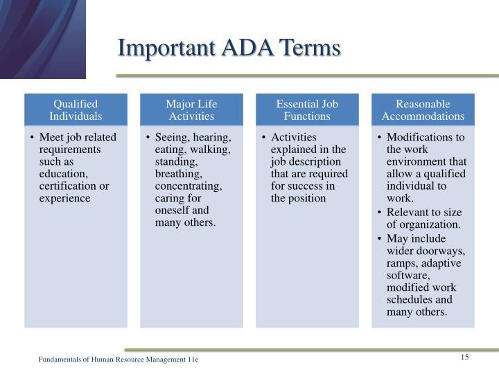 Important ADA Terms