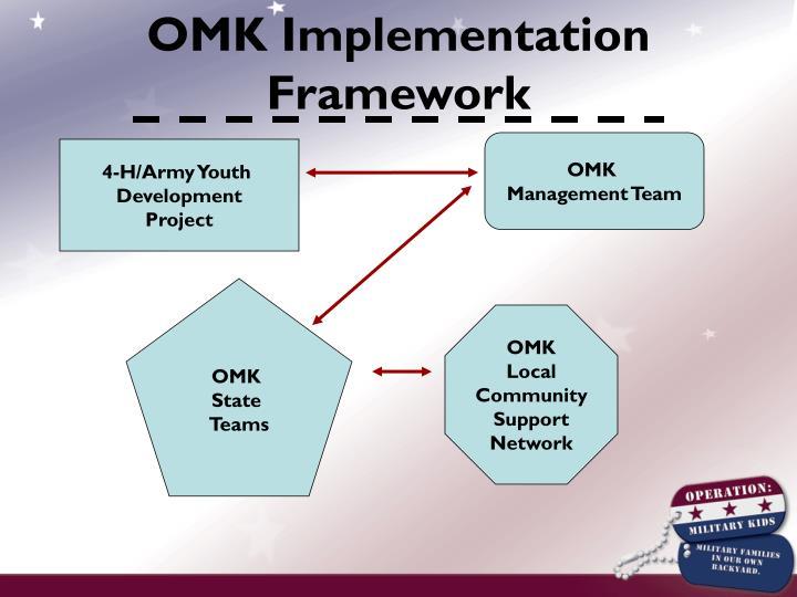 OMK Implementation Framework