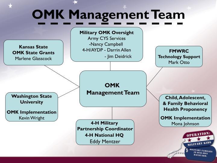 OMK Management Team