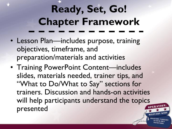 Lesson Plan—includes purpose, training objectives, timeframe, and preparation/materials and activities
