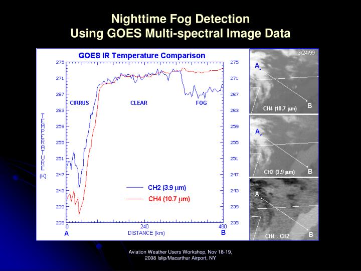 Nighttime Fog Detection