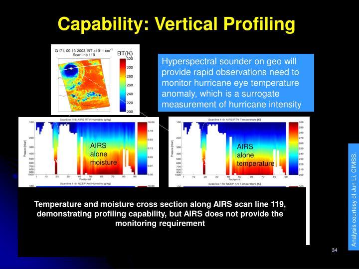 Capability: Vertical Profiling