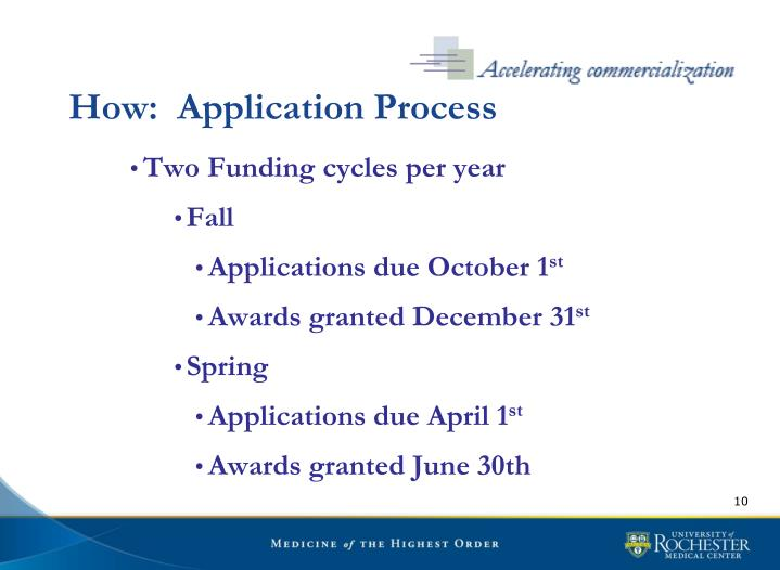 How:  Application Process