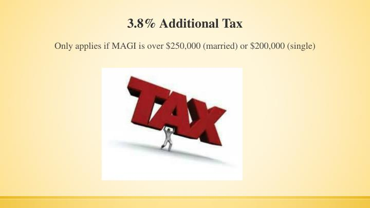Only applies if MAGI is over $250,000 (married) or $200,000 (single)