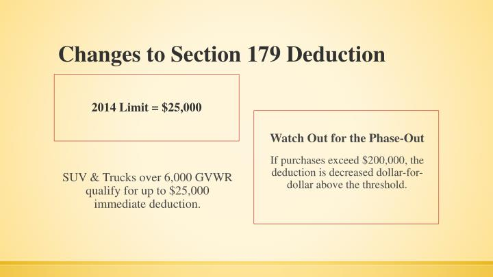 Changes to Section 179 Deduction
